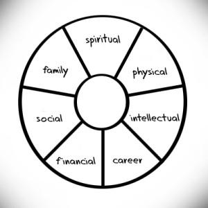 ziglar_wheel_life